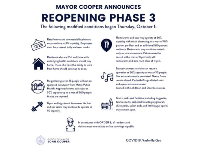 Emergency health order- reopening phase 3